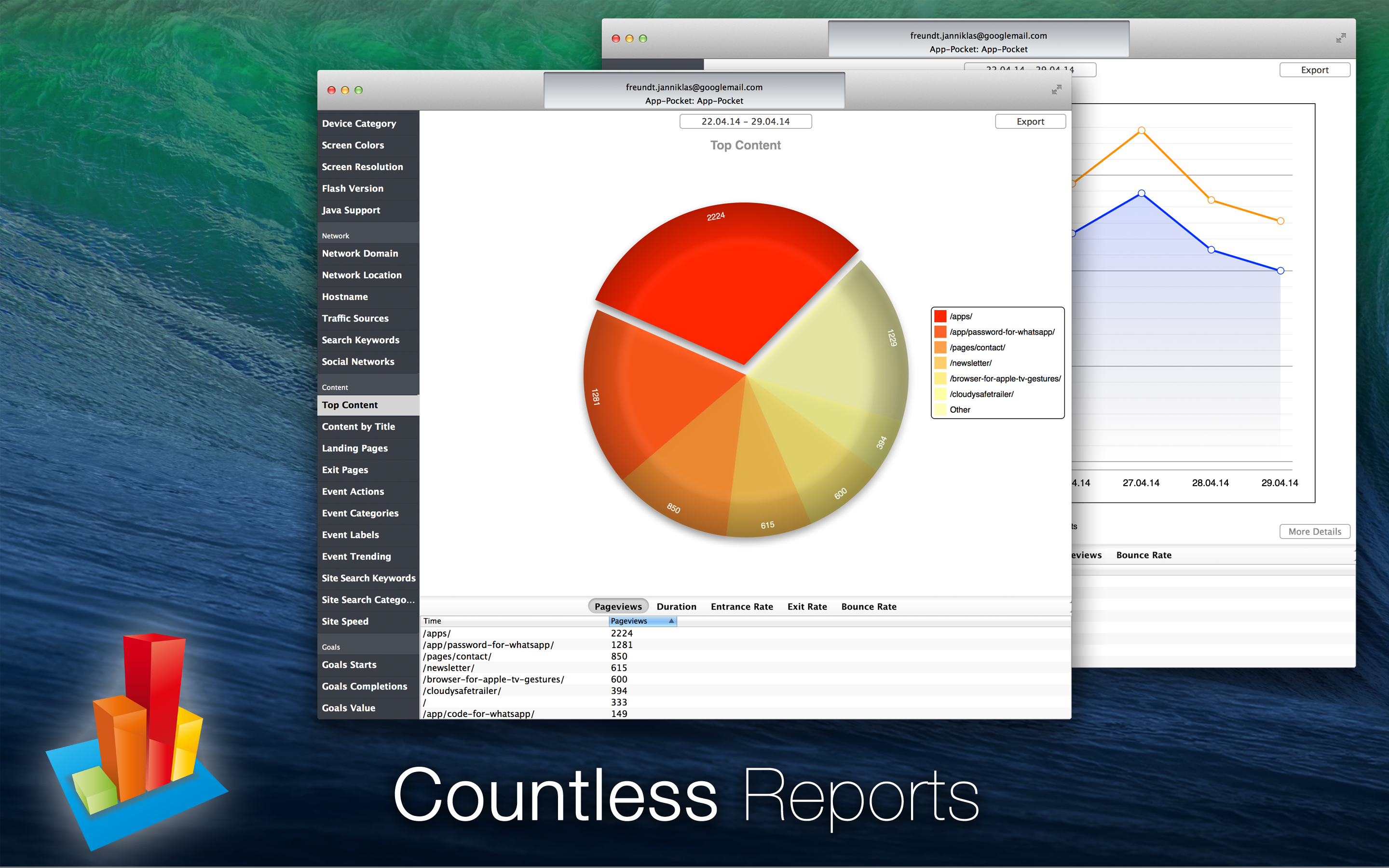 Countless reports are available within Analytics